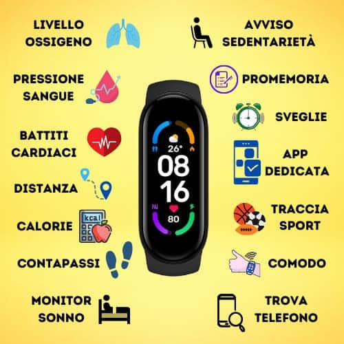 miglior-smartwatch-economico-pressione-battiti-4.jpg